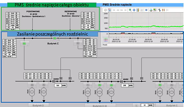 automatyzacja procesow wytwarzania