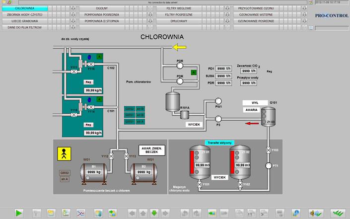 nowoczesne systemy zarzadzania produkcja