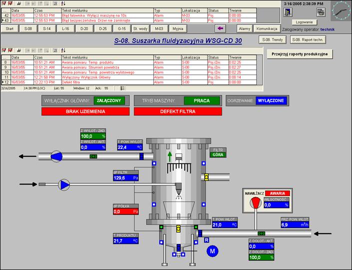 system realizacji produkcji