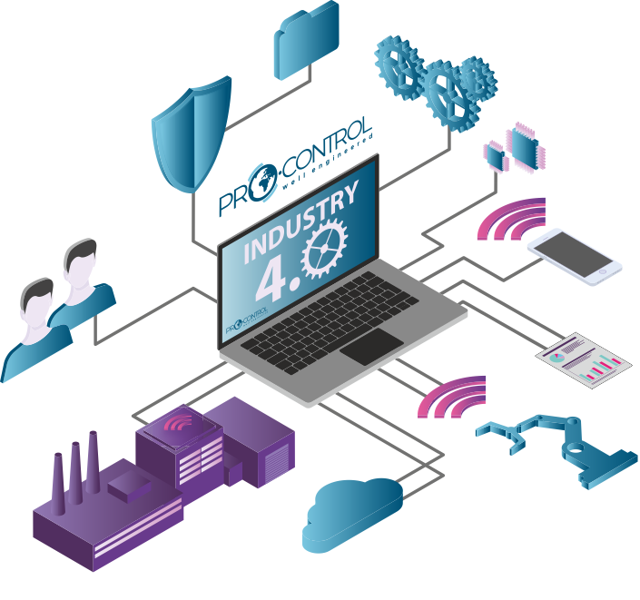 Transformacja Przemysł 4.0 – dofinansowania działań z UE – PARP